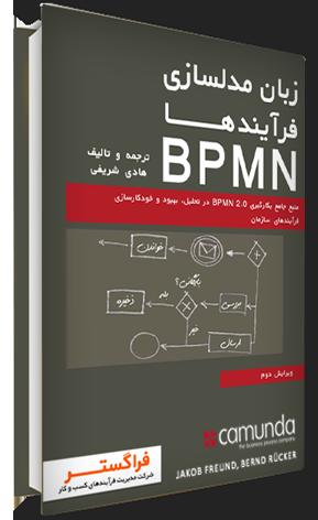 کتاب مدلسازی فرایندها